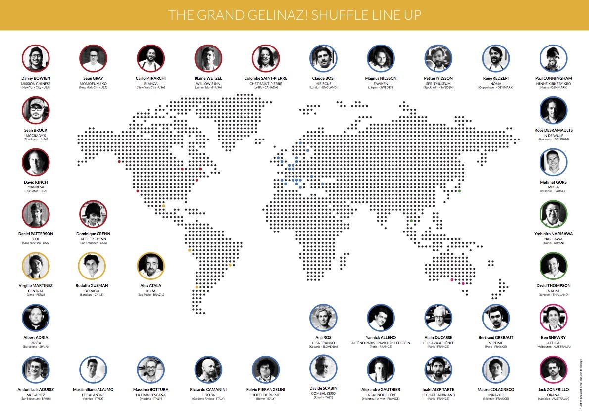 Gastroeconomy-Gelinaz-37 chefs