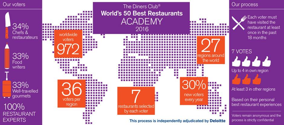 Gastroeconomy_50Best_Mapa